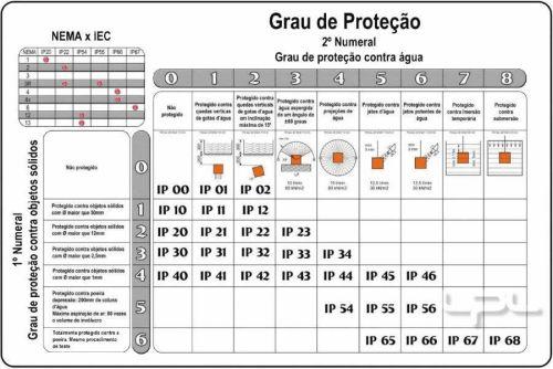 20110101-tabela-ip