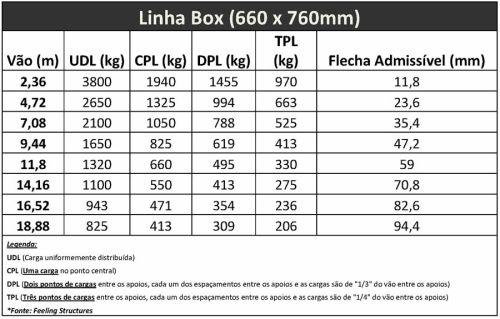 20120927-tabela-de-carga-box