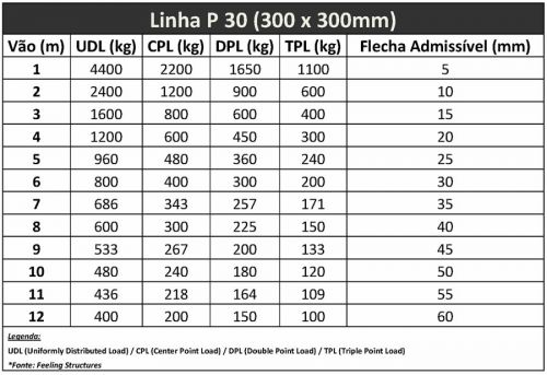 20120927-table-of-loads-line-p30
